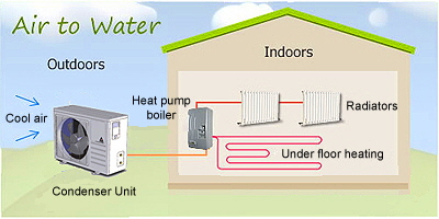 air-to-water-heat-pump-for-home.jpg