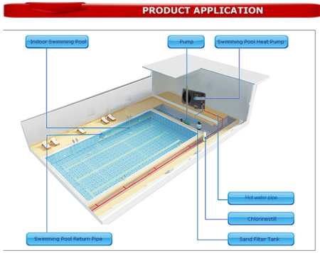 air-to-water-heating-system-for-swimming-pool.png