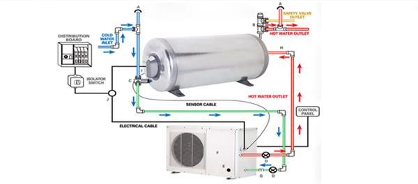 domestic-heat-pump-water-heater-work.png