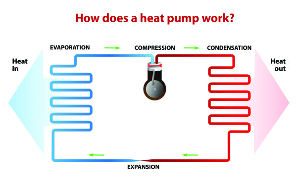 how-dose-air-to-water-heating-system-works.jpg